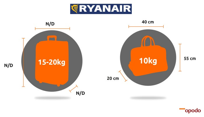 Ryanair: Baggage Policy