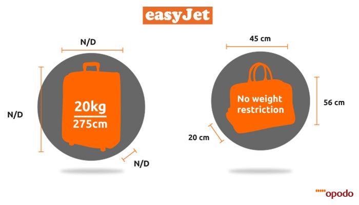 easyjet-luggage