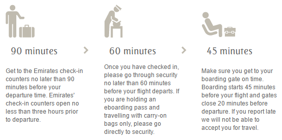 emirates check in instructions