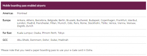 a list of qatar airways mobile check-in enabled airports