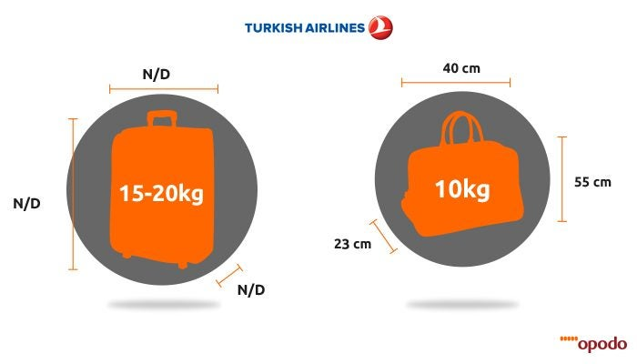 turkish airlines luggage baggage allowance